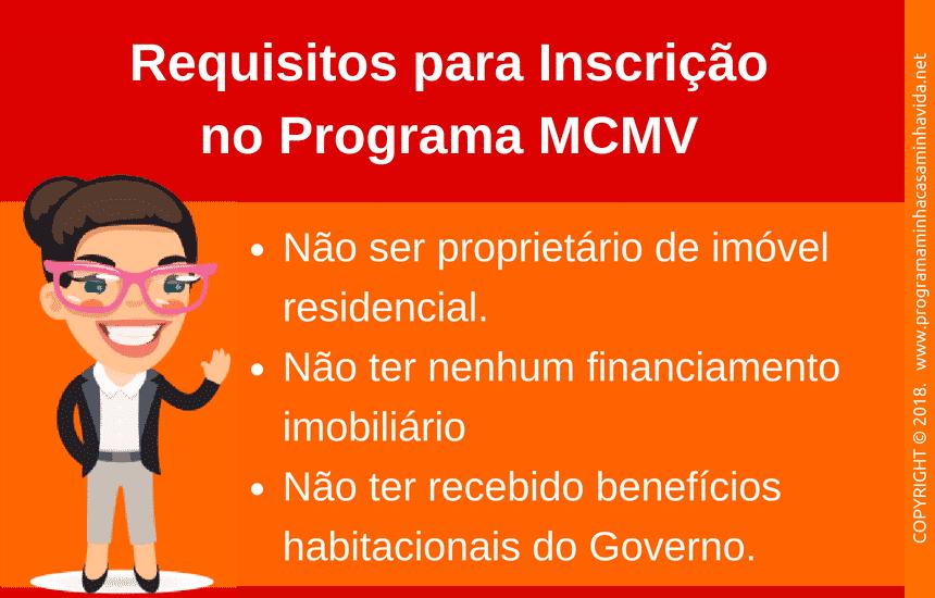 requisitos mcmv